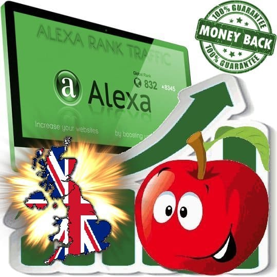 Buy Alexa Rank Traffic (UK)