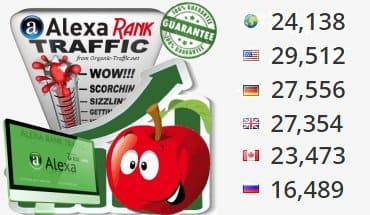 banner alexa rank traffic